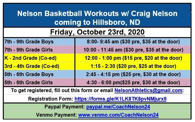 nelson basketball camp info.schedule